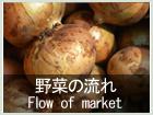 野菜の流れ